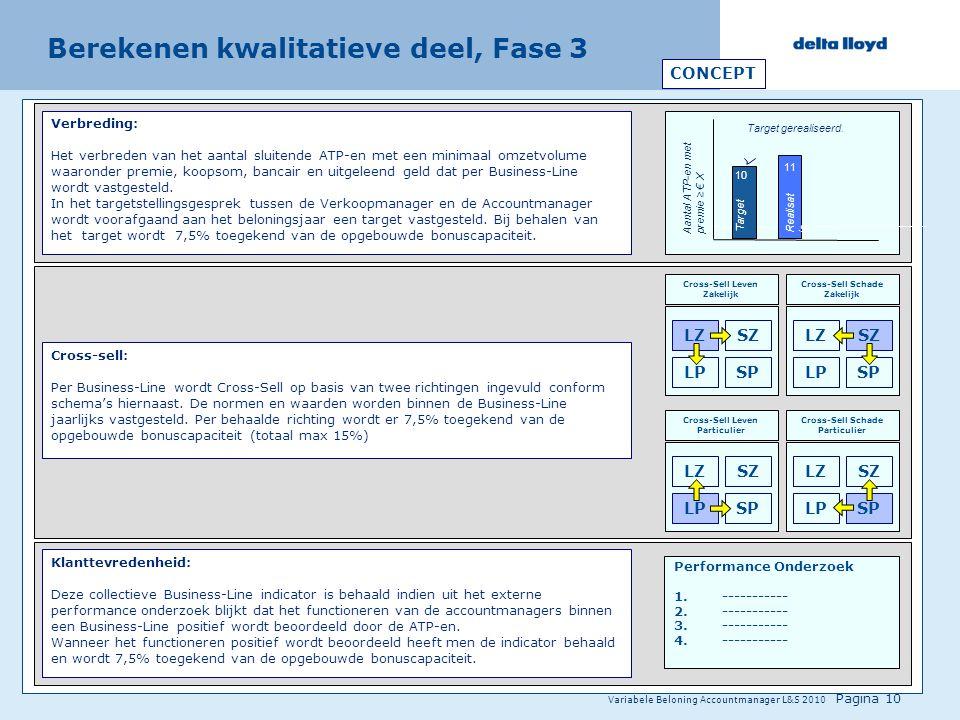 Variabele Beloning Accountmanager L&S 2010 Pagina 10 Berekenen kwalitatieve deel, Fase 3 Cross-sell: Per Business-Line wordt Cross-Sell op basis van t