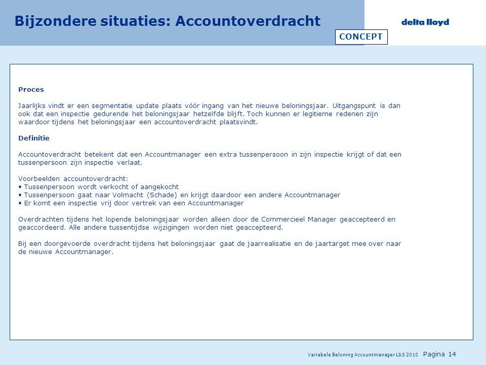 Variabele Beloning Accountmanager L&S 2010 Pagina 14 Bijzondere situaties: Accountoverdracht Proces Jaarlijks vindt er een segmentatie update plaats v