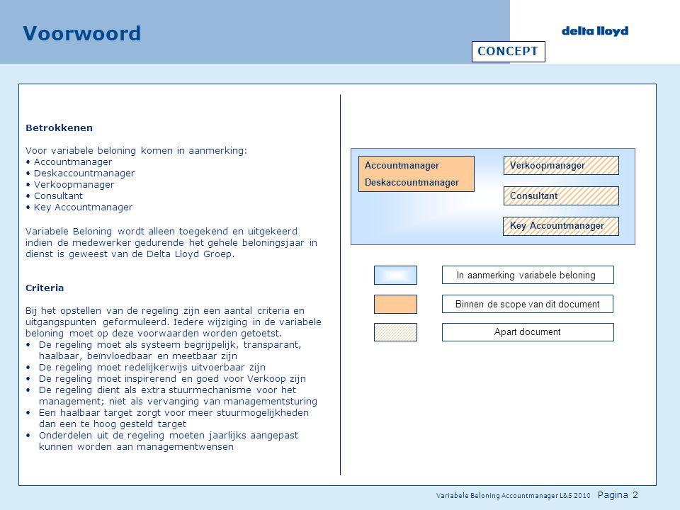 Variabele Beloning Accountmanager L&S 2010 Pagina 2 Voorwoord CONCEPT Betrokkenen Voor variabele beloning komen in aanmerking: Accountmanager Deskacco