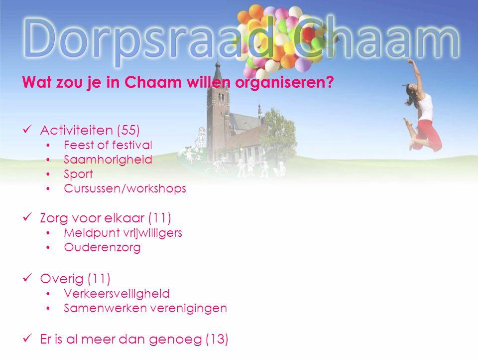 Wat zou je in Chaam willen organiseren.