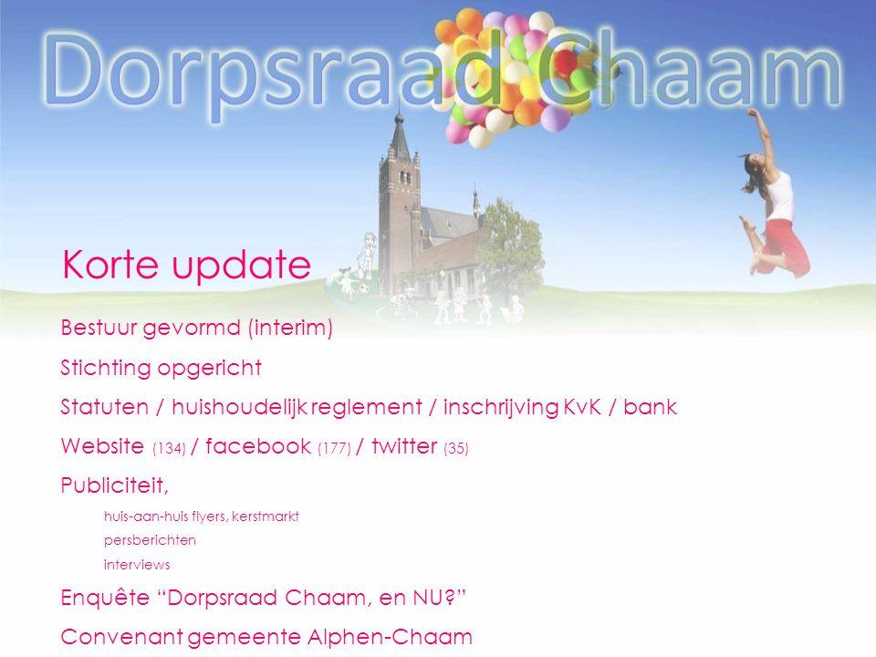 Bestuur gevormd (interim) Stichting opgericht Statuten / huishoudelijk reglement / inschrijving KvK / bank Website (134) / facebook (177) / twitter (3