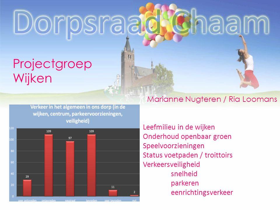 Projectgroep Wijken Marianne Nugteren / Ria Loomans Leefmilieu in de wijken Onderhoud openbaar groen Speelvoorzieningen Status voetpaden / troittoirs