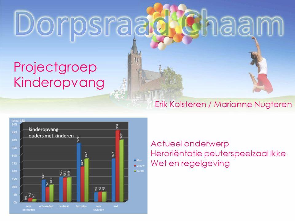 Projectgroep Kinderopvang Erik Kolsteren / Marianne Nugteren Actueel onderwerp Heroriëntatie peuterspeelzaal Ikke Wet en regelgeving