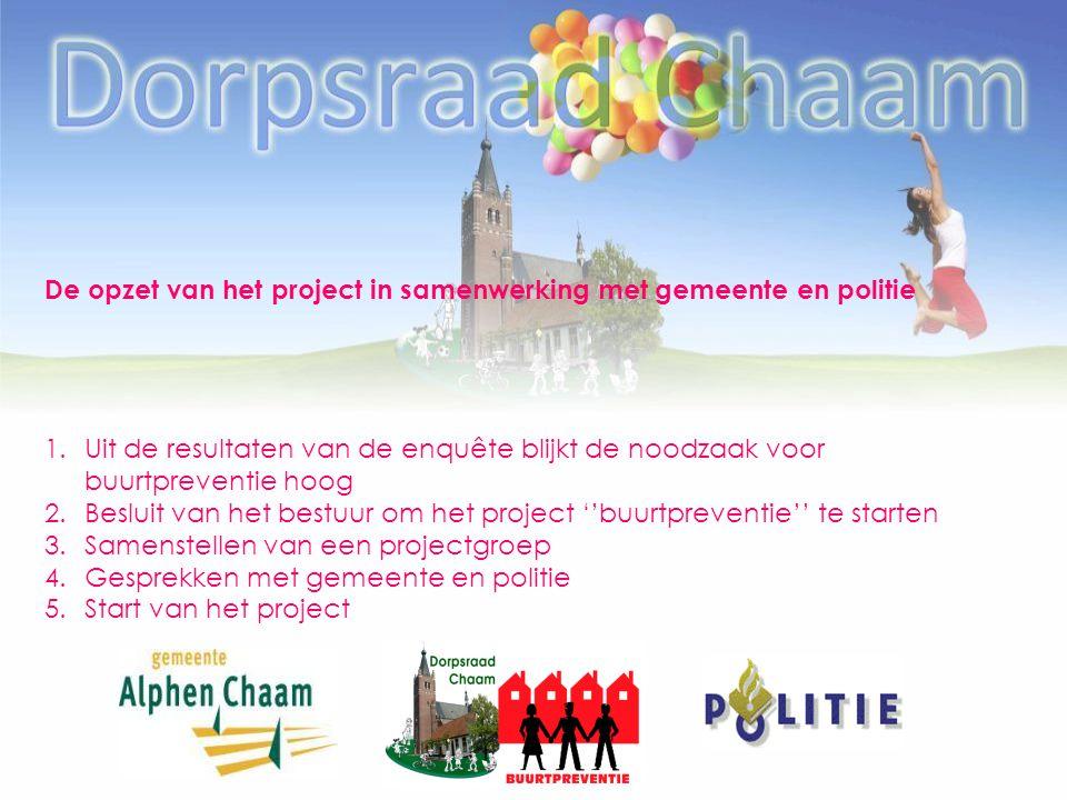 De opzet van het project in samenwerking met gemeente en politie 1.Uit de resultaten van de enquête blijkt de noodzaak voor buurtpreventie hoog 2.Besl