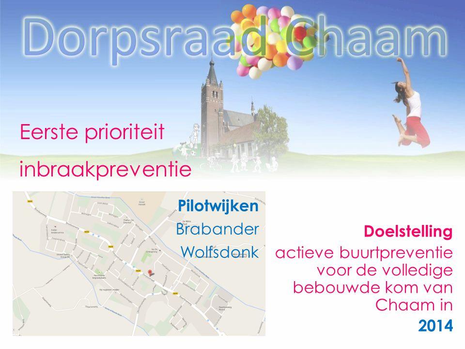Eerste prioriteit inbraakpreventie Pilotwijken Brabander Wolfsdonk Doelstelling actieve buurtpreventie voor de volledige bebouwde kom van Chaam in 2014
