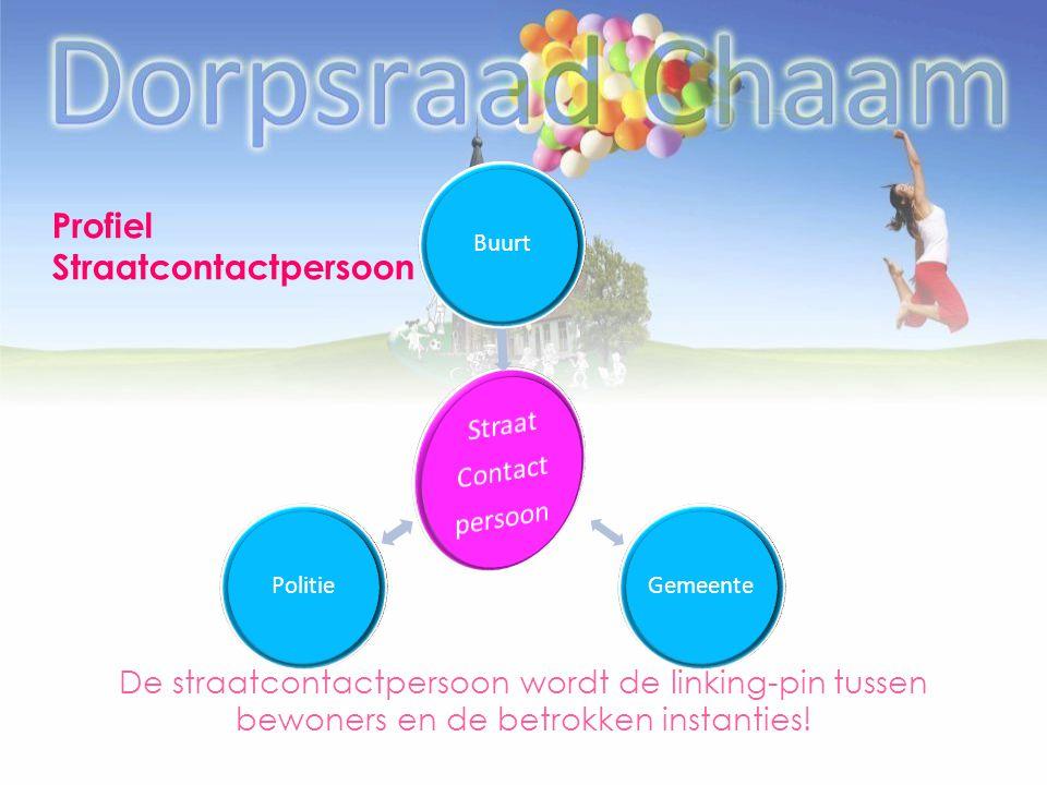 Profiel Straatcontactpersoon De straatcontactpersoon wordt de linking-pin tussen bewoners en de betrokken instanties.