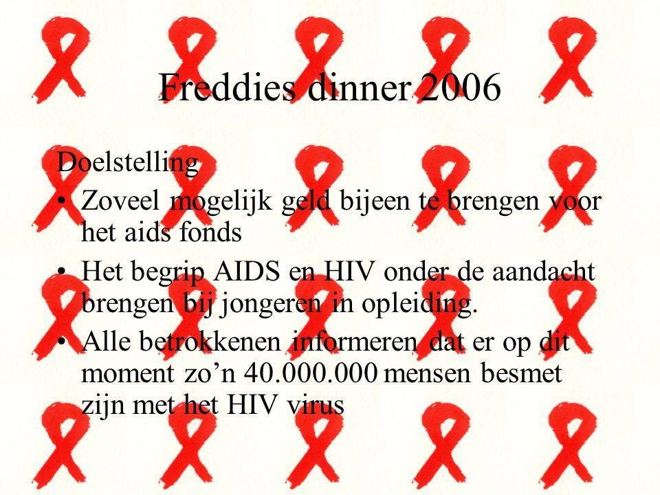 Freddies dinner 2006 Doelstelling Zoveel mogelijk geld bijeen te brengen voor het aids fonds Het begrip AIDS en HIV onder de aandacht brengen bij jong