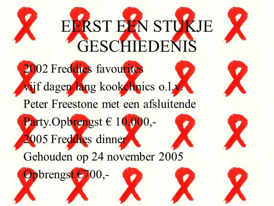EERST EEN STUKJE GESCHIEDENIS 2002 Freddies favourites vijf dagen lang kookclinics o.l.v. Peter Freestone met een afsluitende Party.Opbrengst € 10.000