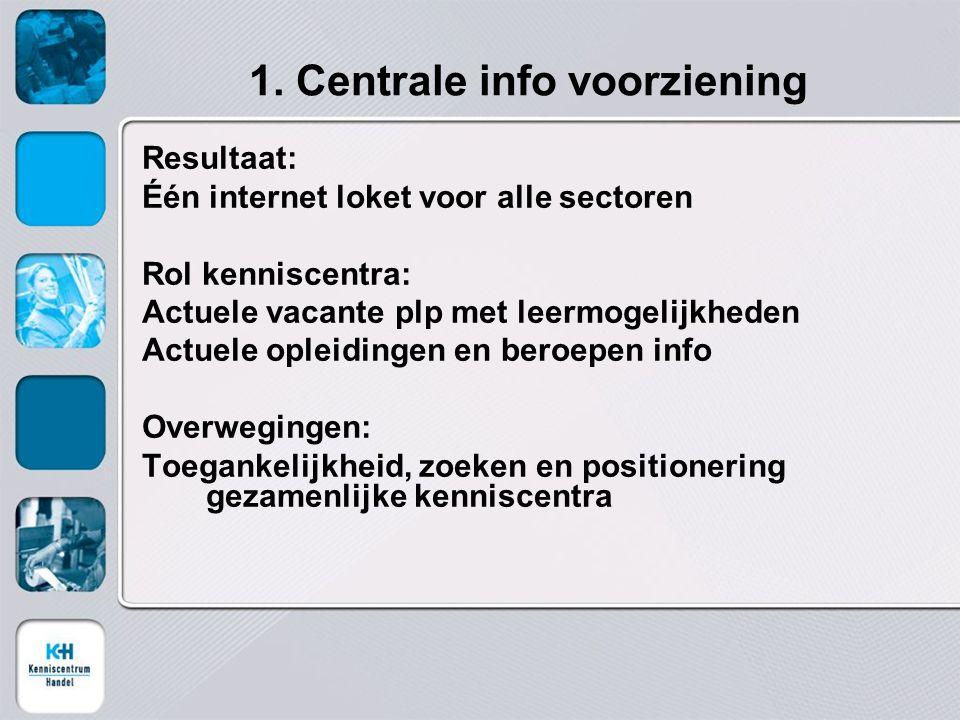 1. Centrale info voorziening Resultaat: Één internet loket voor alle sectoren Rol kenniscentra: Actuele vacante plp met leermogelijkheden Actuele ople