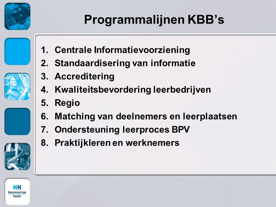 Programmalijnen KBB's 1.Centrale Informatievoorziening 2.Standaardisering van informatie 3.Accreditering 4.Kwaliteitsbevordering leerbedrijven 5.Regio 6.Matching van deelnemers en leerplaatsen 7.Ondersteuning leerproces BPV 8.Praktijkleren en werknemers