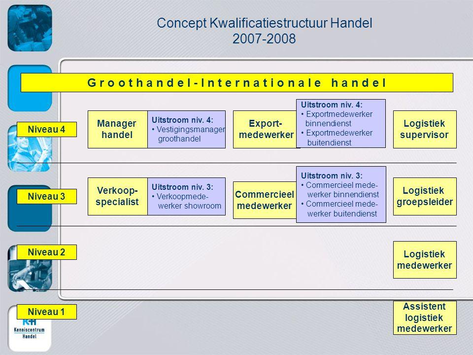 Concept Kwalificatiestructuur Handel 2007-2008 Manager handel G r o o t h a n d e l - I n t e r n a t i o n a l e h a n d e l Export- medewerker Uitst