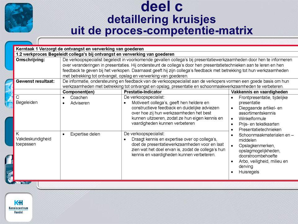 deel c detaillering kruisjes uit de proces-competentie-matrix