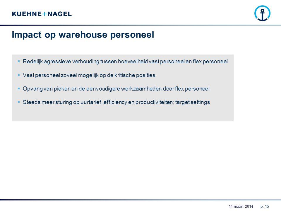 Impact op warehouse personeel p. 15  Redelijk agressieve verhouding tussen hoeveelheid vast personeel en flex personeel  Vast personeel zoveel mogel