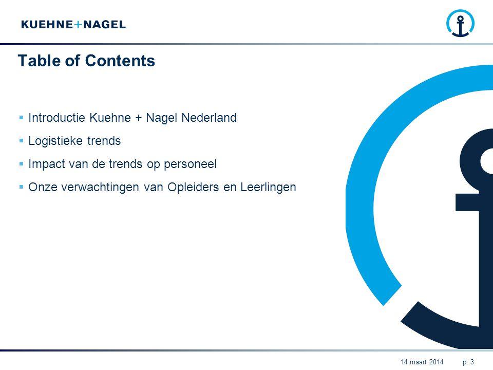 Kuehne + Nagel Nederland  Hoofdkantoor:Rotterdam  Aantal medewerkers:2700 FTE  Locaties:24 Sea Logistics 162.000 TEU verscheept (2012) No.1 in Nederland Air Logistics Import Tonnage 190.000 (2012) Export Tonnage 58.500 (2012) No.1 in Nederland Contract Logistics 500.000 m2 warehouse space (2013) No.1 in Nederland in FMCG Top 3 wereldwijd Road and Rail Logistics 484,131 Shipments 509,482 Pallets (2012) Top 6 Europa p.