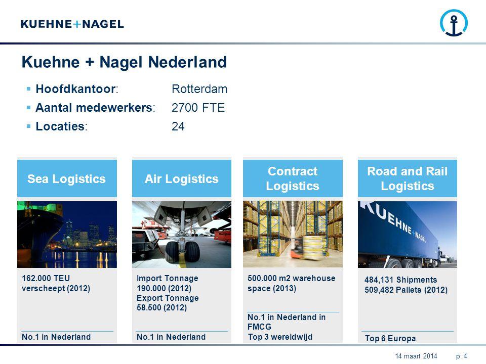 Kuehne + Nagel Nederland  Hoofdkantoor:Rotterdam  Aantal medewerkers:2700 FTE  Locaties:24 Sea Logistics 162.000 TEU verscheept (2012) No.1 in Nede
