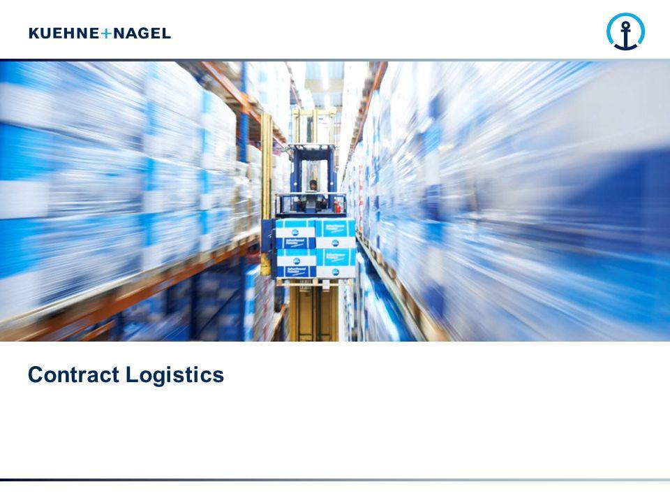 PowerPoint Presentation Contract Logistics Speaker Name 11.05.12 Contract Logistics