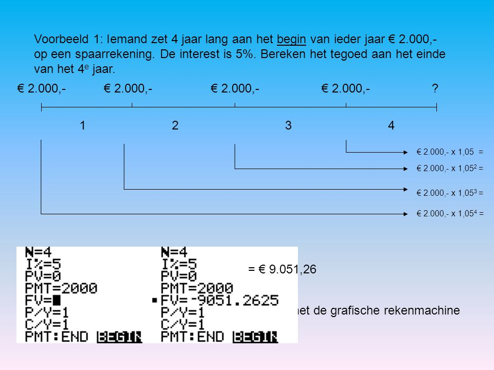 Voorbeeld 1: Iemand zet 4 jaar lang aan het begin van ieder jaar € 2.000,- op een spaarrekening. De interest is 5%. Bereken het tegoed aan het einde v