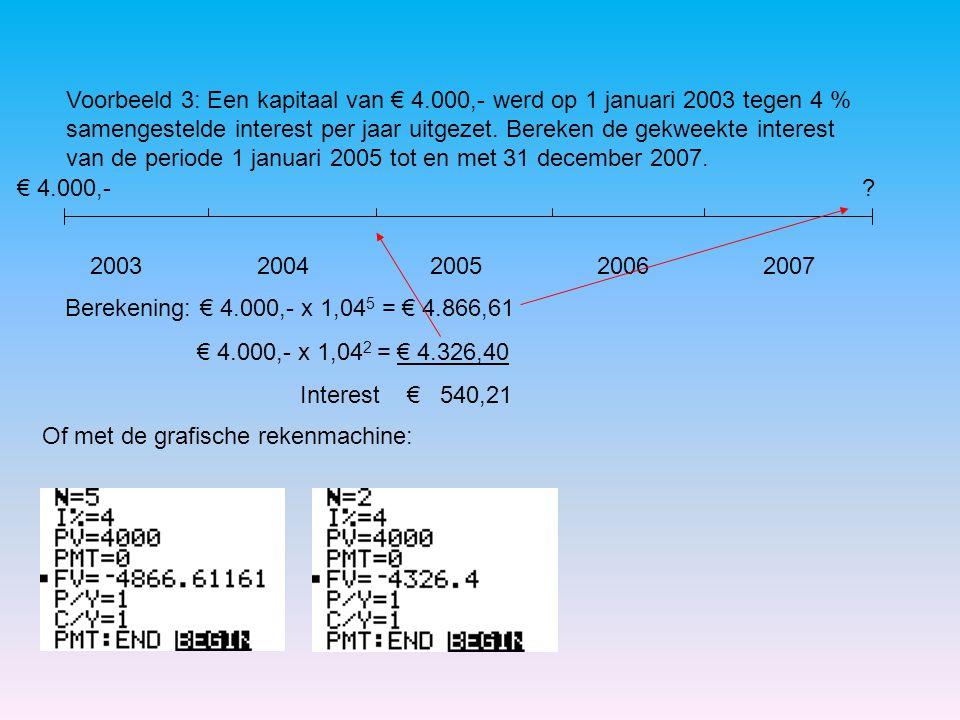 Voorbeeld 3: Een kapitaal van € 4.000,- werd op 1 januari 2003 tegen 4 % samengestelde interest per jaar uitgezet. Bereken de gekweekte interest van d