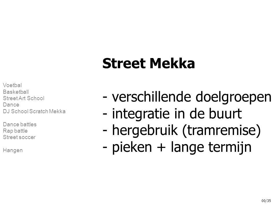 Voetbal Basketball Street Art School Dance DJ School Scratch Mekka Dance battles Rap battle Street soccer Hangen Street Mekka - verschillende doelgroe