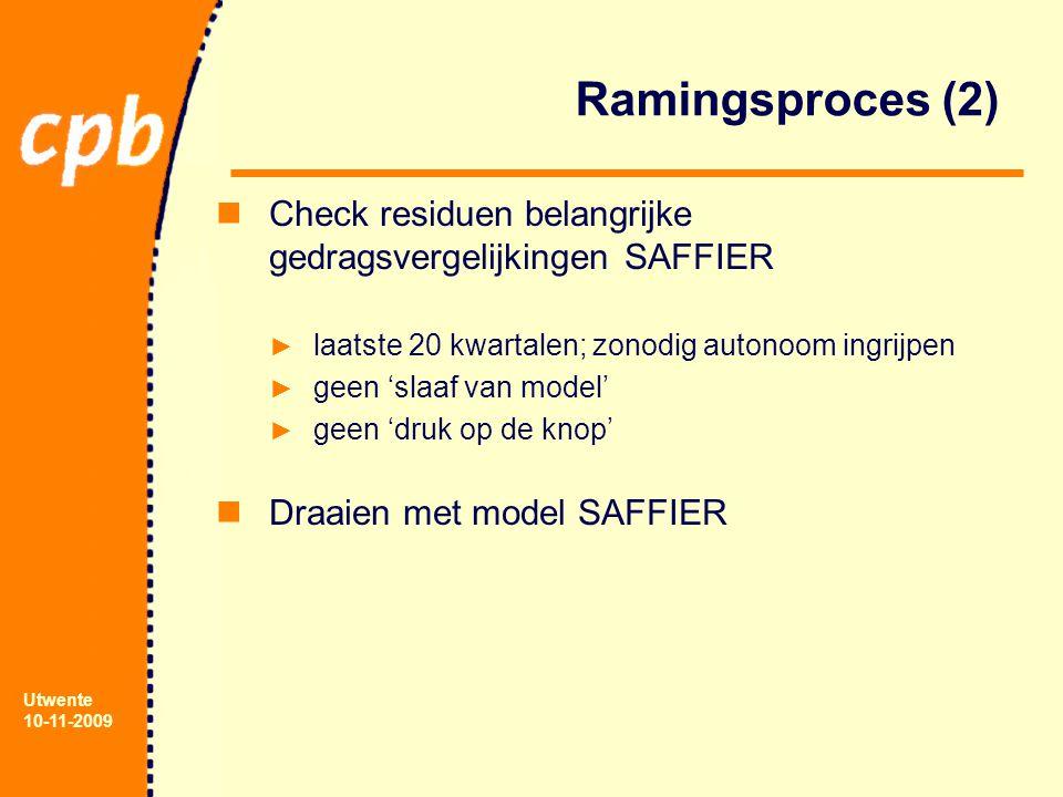 Utwente 10-11-2009 Ramingsproces (2) Check residuen belangrijke gedragsvergelijkingen SAFFIER ► laatste 20 kwartalen; zonodig autonoom ingrijpen ► gee