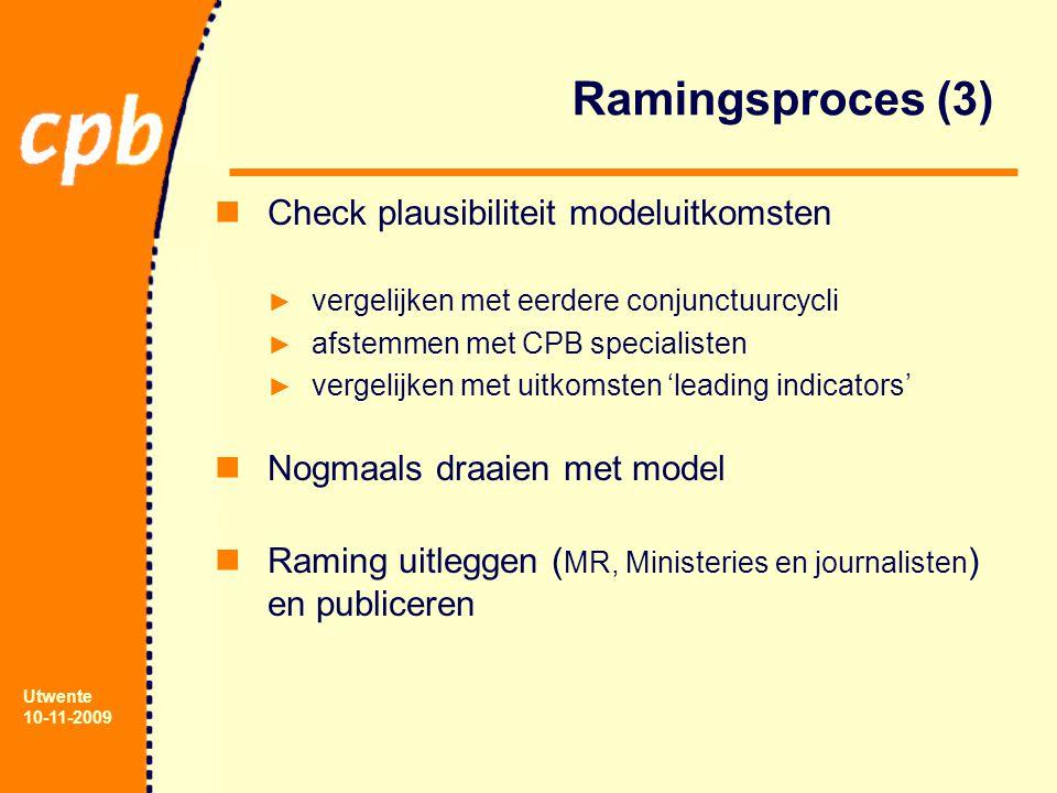 Utwente 10-11-2009 Ramingsproces (3) Check plausibiliteit modeluitkomsten ► vergelijken met eerdere conjunctuurcycli ► afstemmen met CPB specialisten