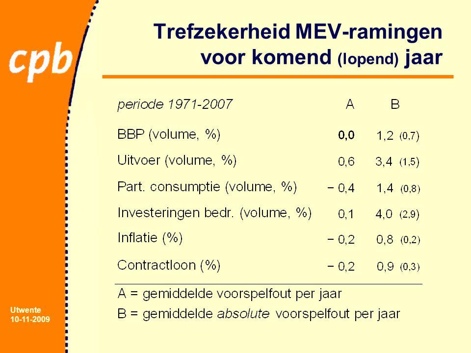 Utwente 10-11-2009 Trefzekerheid MEV-ramingen voor komend (lopend) jaar