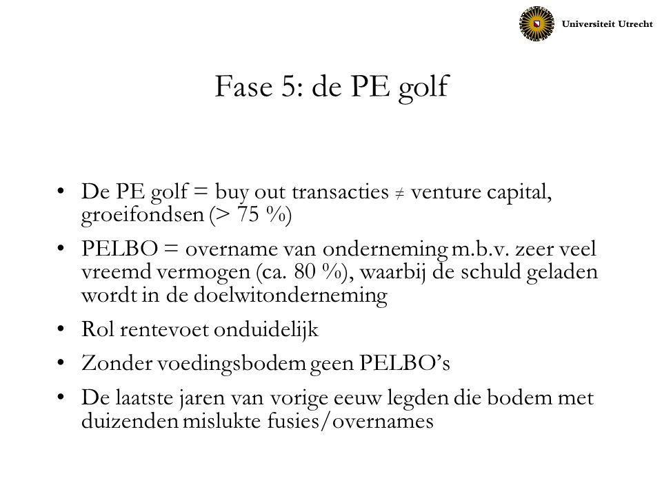 Fase 5: de PE golf De PE golf = buy out transacties ≠ venture capital, groeifondsen (> 75 %) PELBO = overname van onderneming m.b.v. zeer veel vreemd