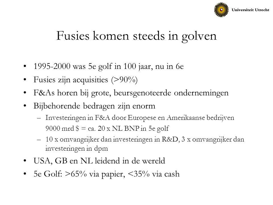 Fusies komen steeds in golven 1995-2000 was 5e golf in 100 jaar, nu in 6e Fusies zijn acquisities (>90%) F&As horen bij grote, beursgenoteerde onderne