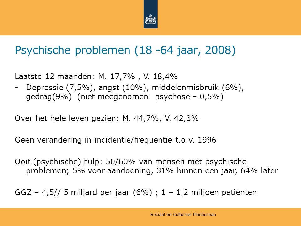 Psychische problemen (18 -64 jaar, 2008) Laatste 12 maanden: M.