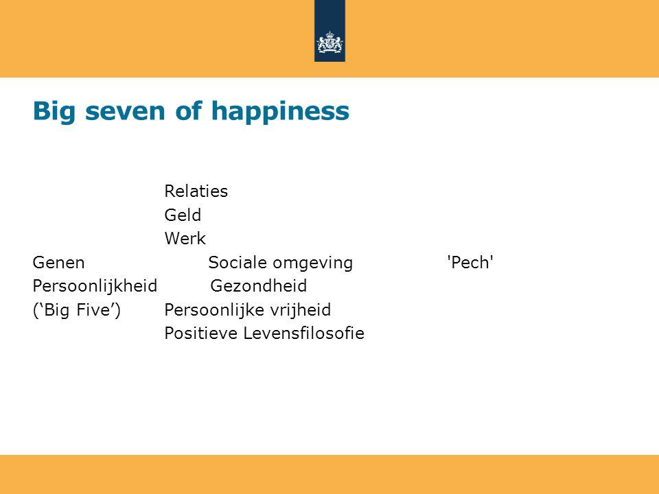 Big seven of happiness Relaties Geld Werk Genen Sociale omgeving Pech Persoonlijkheid Gezondheid ('Big Five') Persoonlijke vrijheid Positieve Levensfilosofie