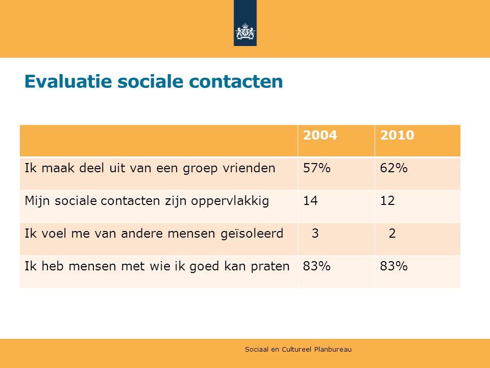 Evaluatie sociale contacten 20042010 Ik maak deel uit van een groep vrienden57%62% Mijn sociale contacten zijn oppervlakkig1412 Ik voel me van andere mensen geïsoleerd 3 2 Ik heb mensen met wie ik goed kan praten83% Sociaal en Cultureel Planbureau