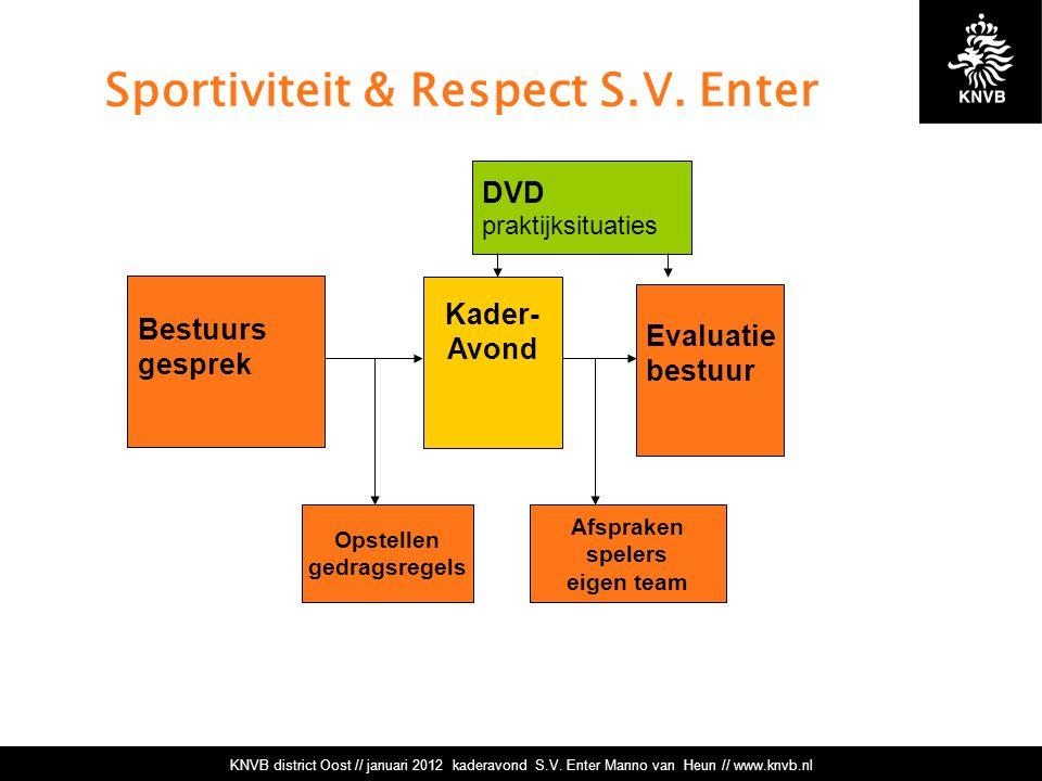 Sportiviteit & Respect S.V.Enter Rol / taken van de leider / trainer.