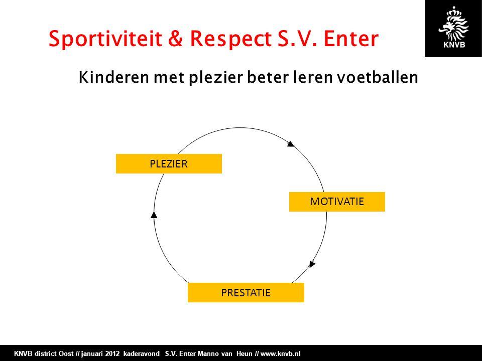 Kinderen met plezier beter leren voetballen MOTIVATIE PRESTATIE PLEZIER Sportiviteit & Respect S.V.