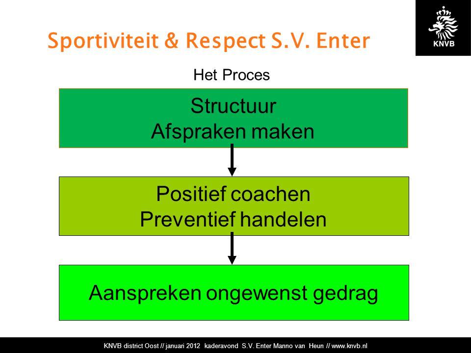 Sportiviteit & Respect S.V.