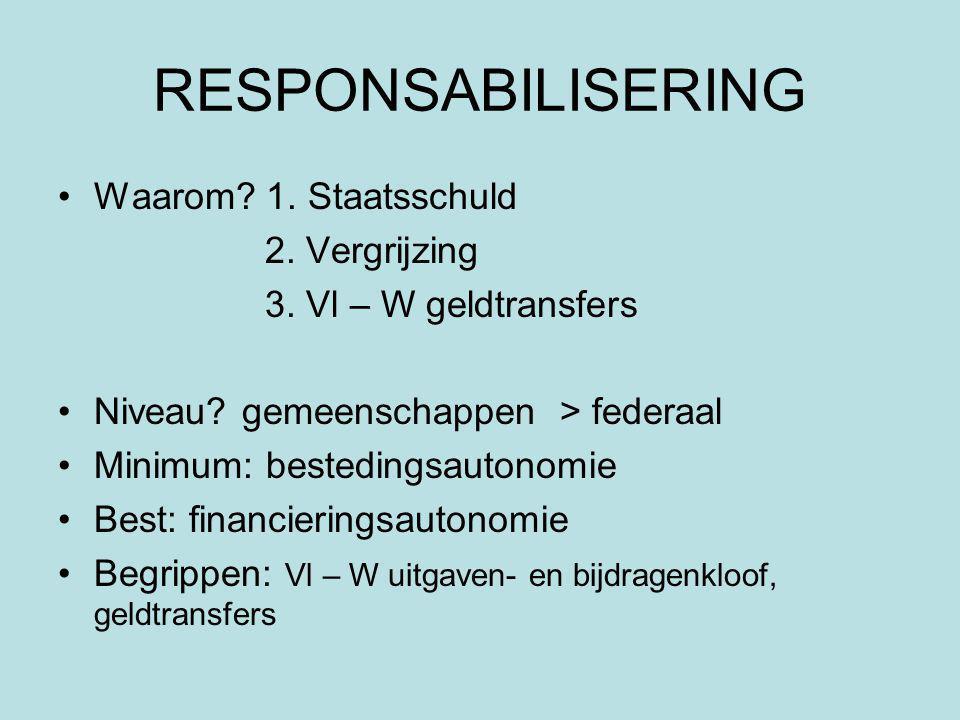 RESPONSABILISERING Waarom. 1. Staatsschuld 2. Vergrijzing 3.
