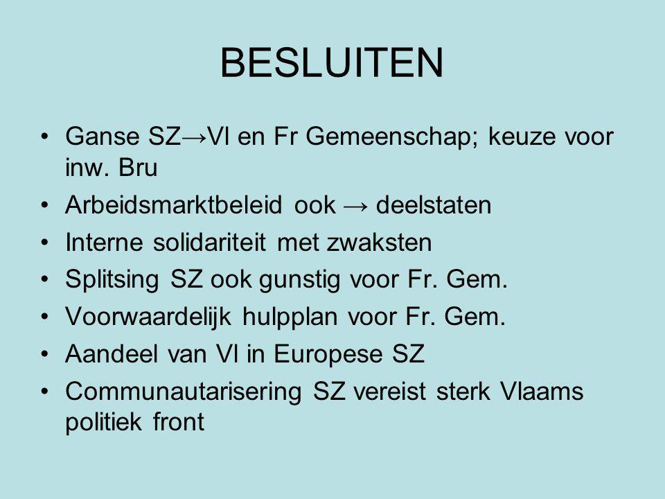 BESLUITEN Ganse SZ→Vl en Fr Gemeenschap; keuze voor inw.