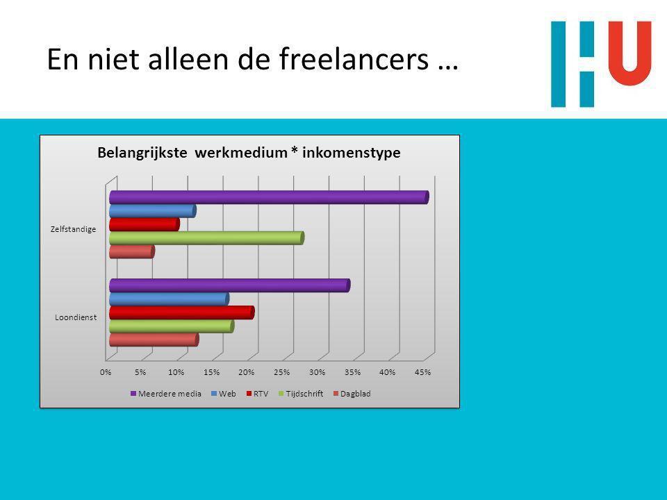 En niet alleen de freelancers …