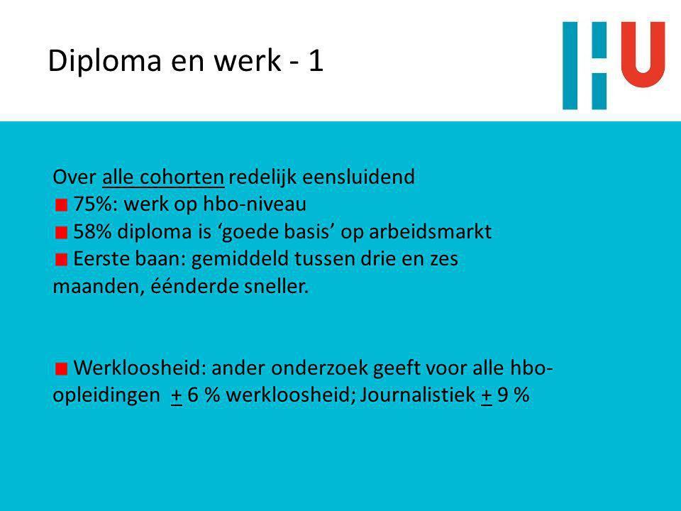 Diploma en werk - 1 Over alle cohorten redelijk eensluidend 75%: werk op hbo-niveau 58% diploma is 'goede basis' op arbeidsmarkt Eerste baan: gemiddeld tussen drie en zes maanden, éénderde sneller.