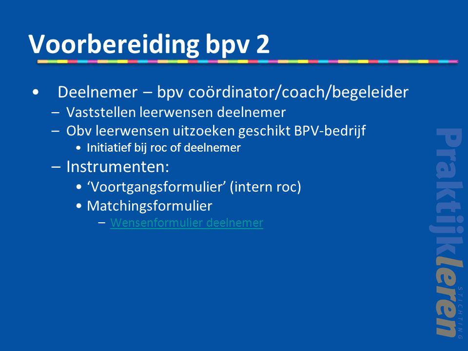 Voorbereiding bpv 2 Deelnemer – bpv coördinator/coach/begeleider –Vaststellen leerwensen deelnemer –Obv leerwensen uitzoeken geschikt BPV-bedrijf Init
