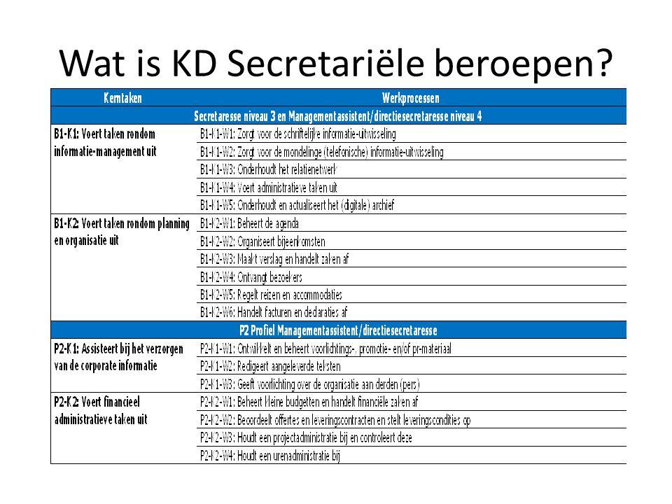 Wat is KD Secretariële beroepen?