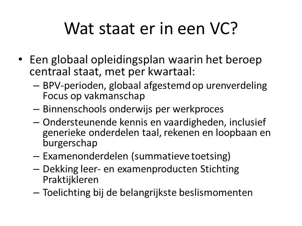 Wat staat er in een VC? Een globaal opleidingsplan waarin het beroep centraal staat, met per kwartaal: – BPV-perioden, globaal afgestemd op urenverdel