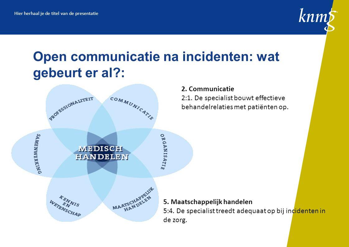 Open communicatie na incidenten: wat gebeurt er al?: 5:4.