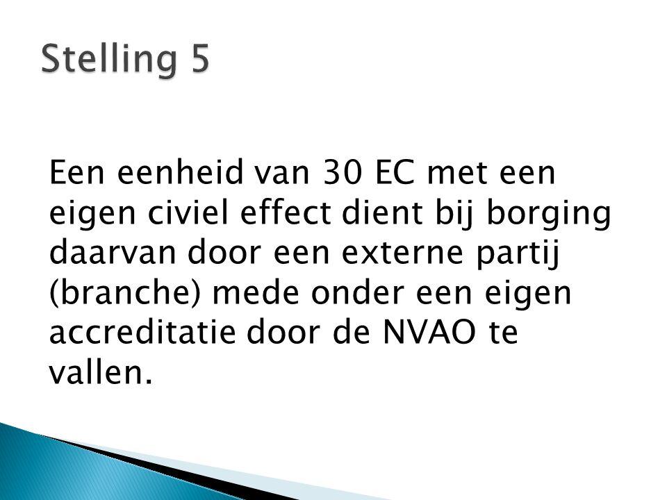 Een eenheid van 30 EC met een eigen civiel effect dient bij borging daarvan door een externe partij (branche) mede onder een eigen accreditatie door d