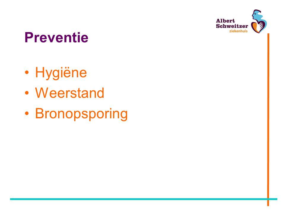 Preventie Hygiëne Weerstand Bronopsporing