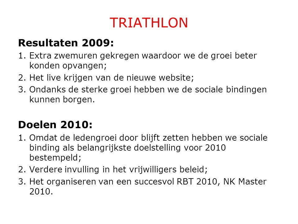 Resultaten 2009: 1.Extra zwemuren gekregen waardoor we de groei beter konden opvangen; 2.Het live krijgen van de nieuwe website; 3.Ondanks de sterke g