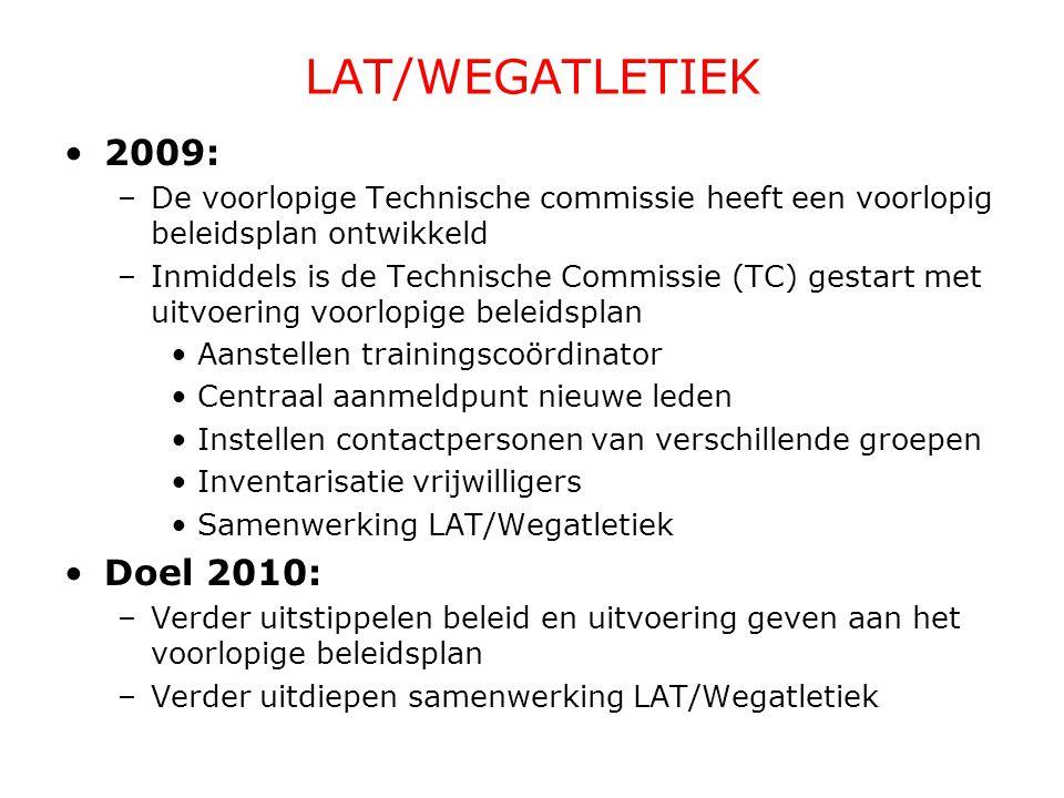 2009: –De voorlopige Technische commissie heeft een voorlopig beleidsplan ontwikkeld –Inmiddels is de Technische Commissie (TC) gestart met uitvoering