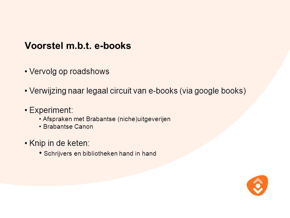 Voorstel m.b.t. e-books Vervolg op roadshows Verwijzing naar legaal circuit van e-books (via google books) Experiment: Afspraken met Brabantse (niche)