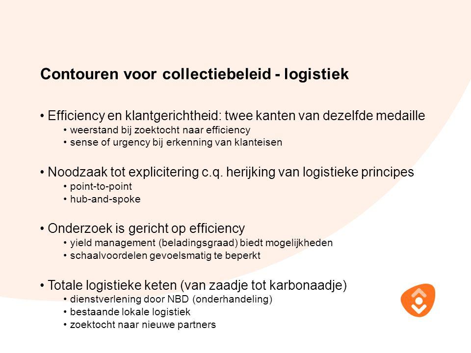 Contouren voor collectiebeleid - logistiek Efficiency en klantgerichtheid: twee kanten van dezelfde medaille weerstand bij zoektocht naar efficiency sense of urgency bij erkenning van klanteisen Noodzaak tot explicitering c.q.