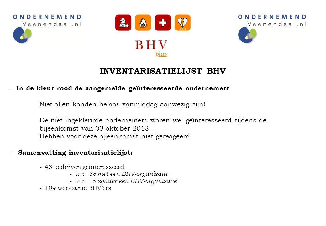 INVENTARISATIELIJST BHV - Vervolg samenvatting inventarisatielijst: - 22 instanties voor herhaling - opleiding - Ahrebo 5x - BHV.nl 3x - ROCBB 2x Totaal V'daal 37 instanties.
