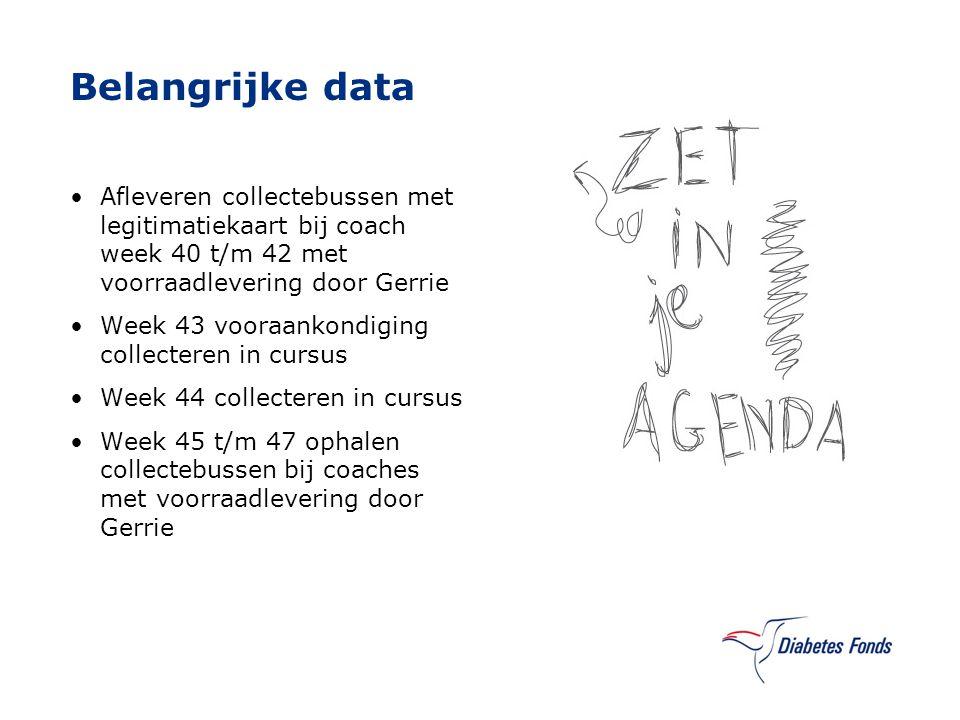 Belangrijke data Afleveren collectebussen met legitimatiekaart bij coach week 40 t/m 42 met voorraadlevering door Gerrie Week 43 vooraankondiging coll